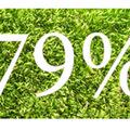 Small chiffres gazon 79