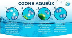 Big ozone aqueux